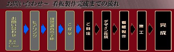 北海道釧路サイン・看板制作はwork-s(ワークス) お問わせ流れ